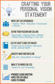 10 example of personal vision statement of a student personal example of personal vision statement of a student da8151c94b9c5e4fad35464e8d2cf6ef jpg