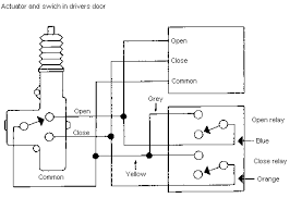 Pneumatic Systems  A