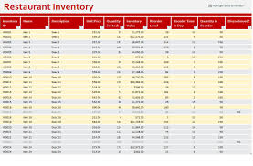construction cost estimating template estimating spreadsheet small business inventory spreadsheet template 2