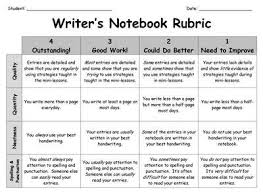 images about writer    s toolkit on pinterest   writing traits        images about writer    s toolkit on pinterest   writing traits  personal narratives and writing