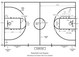 basketball court diagram   diagram   pinterest   basketball and    basketball court diagram   diagram   pinterest   basketball and basketball court