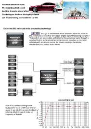 wiring diagrams chevy dvd player 2013 wiring discover your 2013 chevrolet cruze station wagon wiring diagram 1000 ideas
