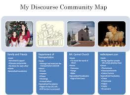 discourse community essay reportz web fc com discourse community essay