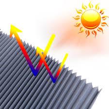 LEEPEE Automatic Extension <b>Car Windshield Sun Shade Sun Visor</b> ...