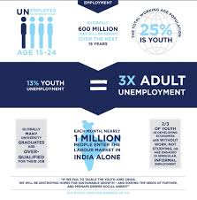 youthstats employment office of the secretary general s envoy youthstats employment office of the secretary general s envoy on youth