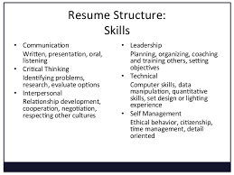 resume writing for undergraduates      resume