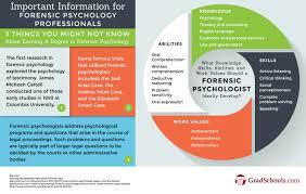 psychology graduate programs forensic psychology graduate programs