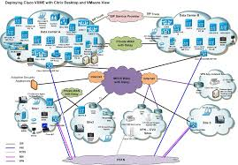 cisco virtualization experience media engine   docwikidraft deploying vxme wiki   jpg