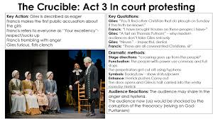 the crucible miss ryan s gcse english media act 3 2