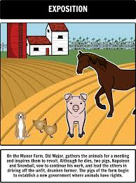 this extensive animal farm by george orwell teacher guide animal farm by george orwell close up of plot diagram understanding the animal farm