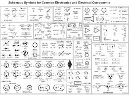 wiring diagram symbols pdf alexiustoday Common Wiring Diagrams wiring diagram symbols pdf schematic symbols for common electronics and electrical components jpg wiring diagram common wiring diagrams three wire switch