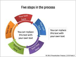 powerpoint circular process from ceo pack  step powerpoint circular process