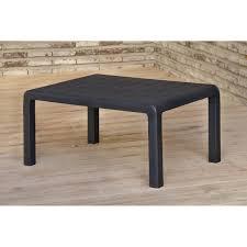 Набор садовой мебели <b>Keter</b> Delano пластик графит: <b>стол</b>, диван ...