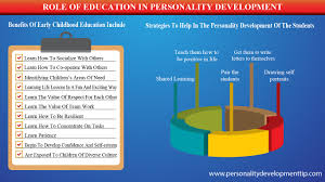 on personality development personality development essay for school students code