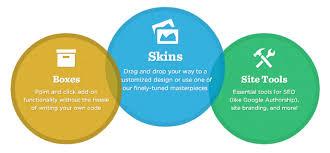 DIY Themes   Thesis     Review  amp  Thesis Child Theme   Sisruc Sisruc Thesis     Skin