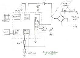 telephone system tutorial   basic telephone system basics   tutorialselectronic telephone block diagram