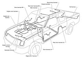 nissan navara wiring diagram wiring diagram nissan car radio stereo audio wiring diagram autoradio connector 2010 nissan navara wiring diagram maxima