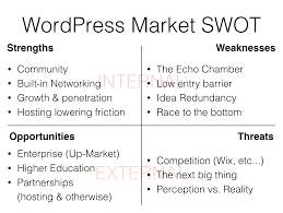 what you need to know before you create a wordpress product wordpress market swot analysis