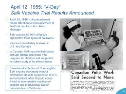 「On April 12, 1955, researchers announced the vaccine was safe and effective and it quickly became a standard part of childhood immunizations in America.」の画像検索結果