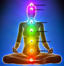 Resultado de imagem para A Aura Humana o que é? qual a função?