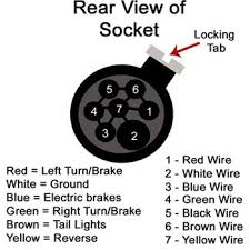 ford f 150 trailer plug wiring diagram wiring diagram 7 pin trailer wiring ford connector source