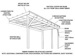 DIY Attached Carportcarport design
