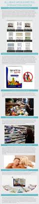 images about our infographics drug store 1000 images about our infographics drug store medicine and the personal