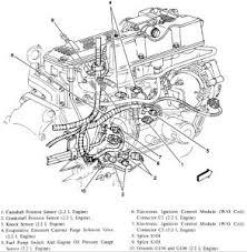 chevy s crank sensor code engine mechanical problem  engine wiring rh side 2 2l engine shown others similar