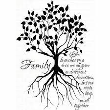 Family Quotes Genealoy. QuotesGram
