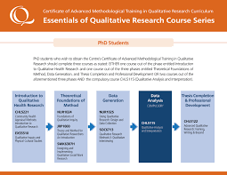 dissertation qualitative research the certificate in qualitative research methodology is available to students who have completed chl qualitative analysis
