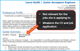 how to write a cv   the ultimate guidecv top role