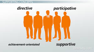 participative leadership style definition theory examples supportive leadership style definition explanation