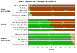 pregnancy discrimination and the gender gap involuntary job figures 4 6 xlsx