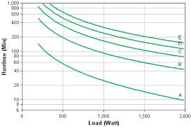 <b>APC Smart</b>-<b>UPS SMX2200HV</b>