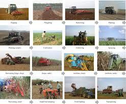 """Résultat de recherche d'images pour """"Agriculture Mechanisation Hainan, South China"""""""