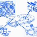 mercedes benz s500 2001 fuse box block circuit breaker diagram mercedes benz e 320 v6 2001 fuse box block circuit breaker diagram