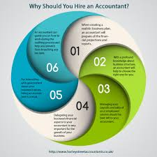 when should you hire an accountant hire an accountant infographics