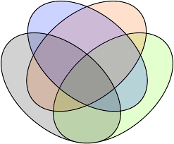 file venn    s four ellipse construction svg   wikimedia commonsfile venn    s four ellipse construction svg
