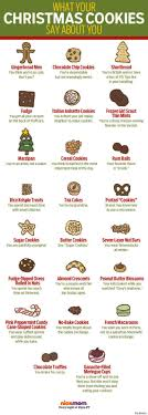 what your favourite christmas cookie says about your personality christmas cookies