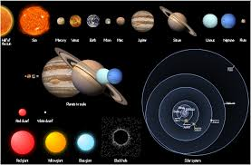 solar system symbols   solar system planets   sun solar system    stars and planets clipart  yellow giant  white dwarf  red giant  red dwarf