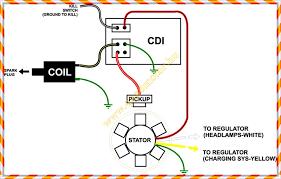 150cc gy6 wiring diagram 150cc image wiring diagram gy6 headlight wiring diagram wiring diagram and hernes on 150cc gy6 wiring diagram