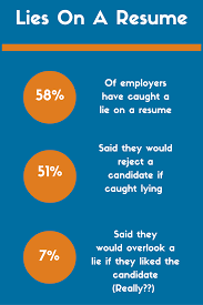 top resume lies and the scary consequences you could face zipjob percentage of people who lie on resume