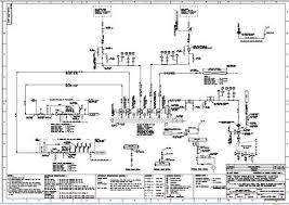 designing and layout services   piping and instrumentation diagram    piping and instrumentation diagram services