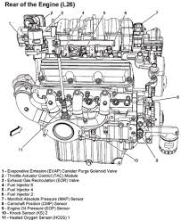 gm 3800 v6 engines servicing tips
