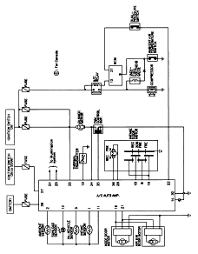nissan sentra stereo wiring diagram schematics and wiring nissan xterra wiring diagram and electrical system 2006 isuzu trooper stereo wiring diagram diagrams and schematics