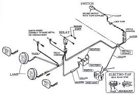 basic motorcycle wiring basic free image about wiring diagram on simple electrical wiring diagrams for motorcycles