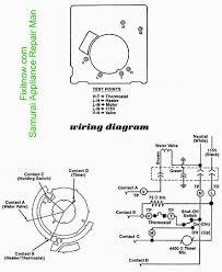 whirlpool built modular icemaker wiring diagram and test points wiring diagram and test points for a whirlpool modular icemaker