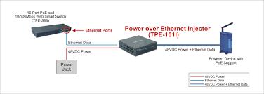 PoE - <b>питание</b> через стандартную <b>витую</b> пару в сети Ethernet