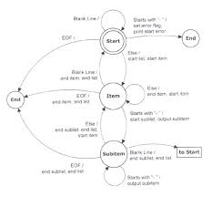 building a finite state machine using dfa  simple   perl comfinal finite state diagram