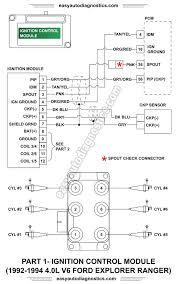 1993 ford ranger wiring diagram wiring diagram ford wiring diagram for 96 ranger image about 1993 ford fuse box diagram source